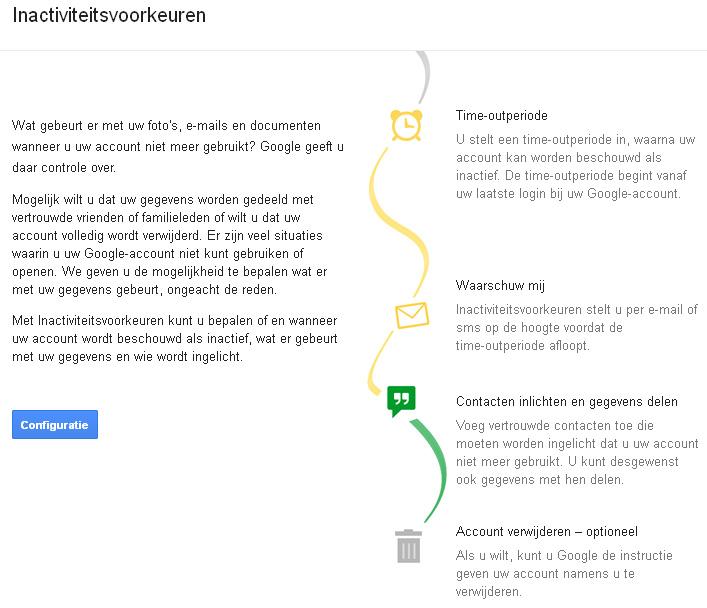 Google_Inactiviteitsvoorkeuren