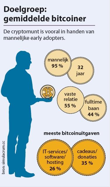 bitcoin_p03