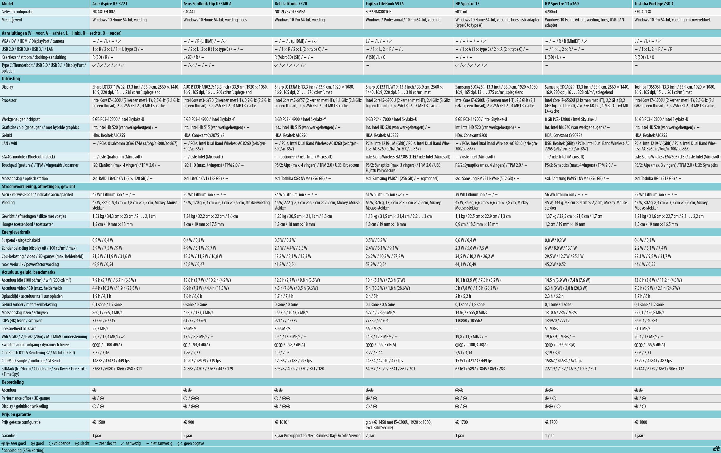 notebooktest-13