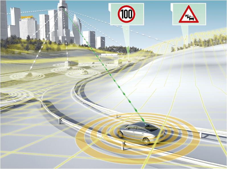 In de toekomst zullen auto's via een elektronische horizon met elkaar verbonden worden. Sensors registreren acute gevaren en geven die informatie door aan de cloud. Van daaruit worden de gegevens gedeeld met andere auto's. Bron: Continental Corporation
