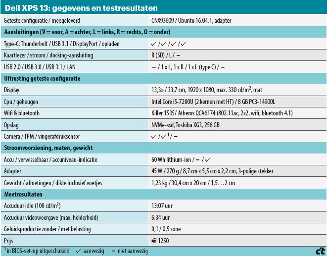 Dell XPS 13: gegevens en testresultaten