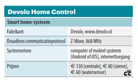 Devolo Home Control tabel