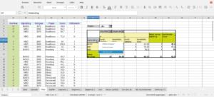 LibreOffice Online draaitabellen