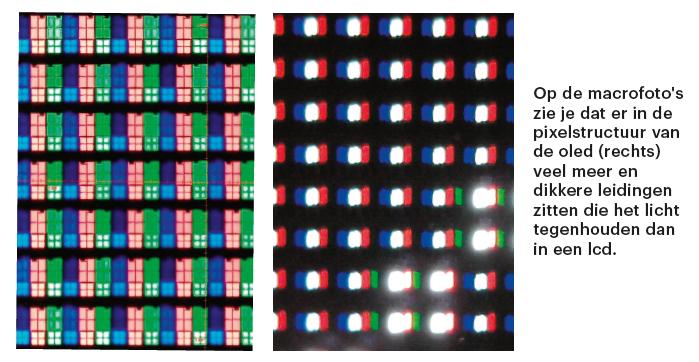 qled vs oled pixel structuur