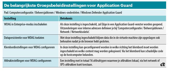 Windows 10 beveiliging - groepsbeleid instellingen