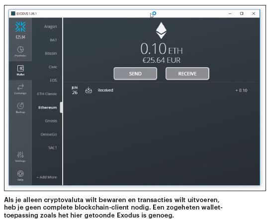 blockchain cryptomunt cryptovaluta