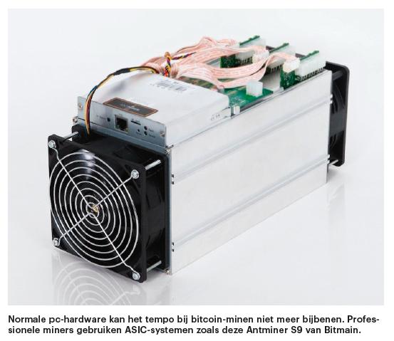 blockchain techniek hardware ASIC.