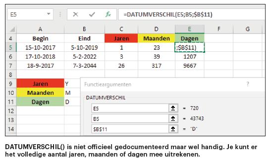 Excel-functies datum aftrekken