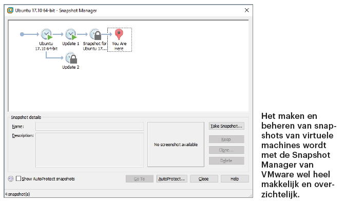 virtuele machine VMWare Snapshot Manager