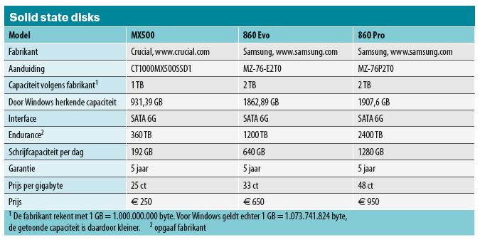 SATA-ssd technische gegevens specificaties ssd Samsung Crucial