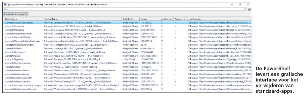zakelijk gebruik Windows 10 instellingen voorbereiden PowerShell Professional Enterprise Education aanpassen standaard apps grafische interface