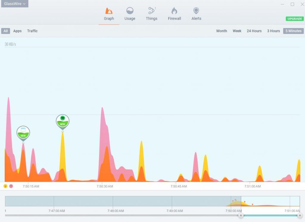 Dataverkeer monitoren GlassWire netwerkverkeer pc geschiedenis