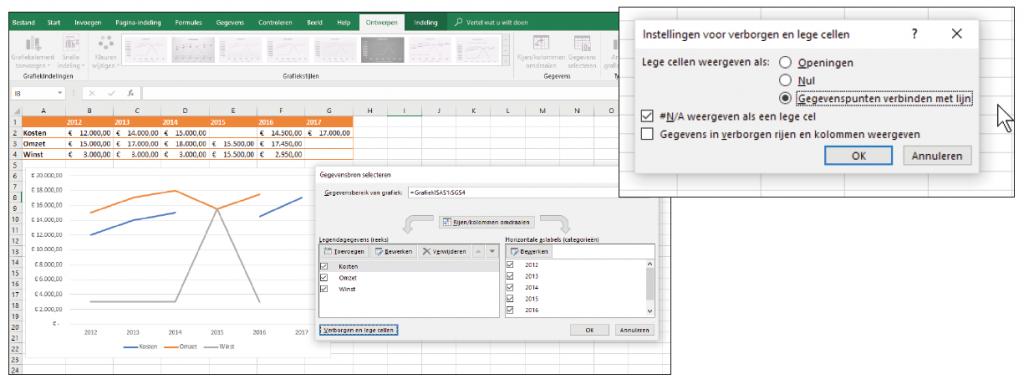 Excel werkbladen grafiek lijn onderbreking fout negeren