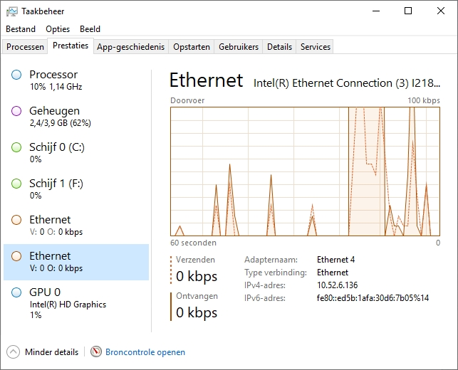 Windows 10 als router taakbeheer