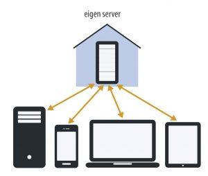 Server-based