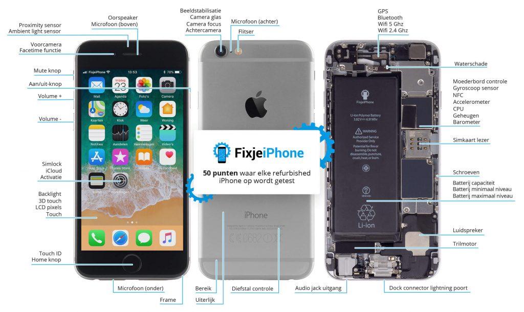 refurbished iphone controle