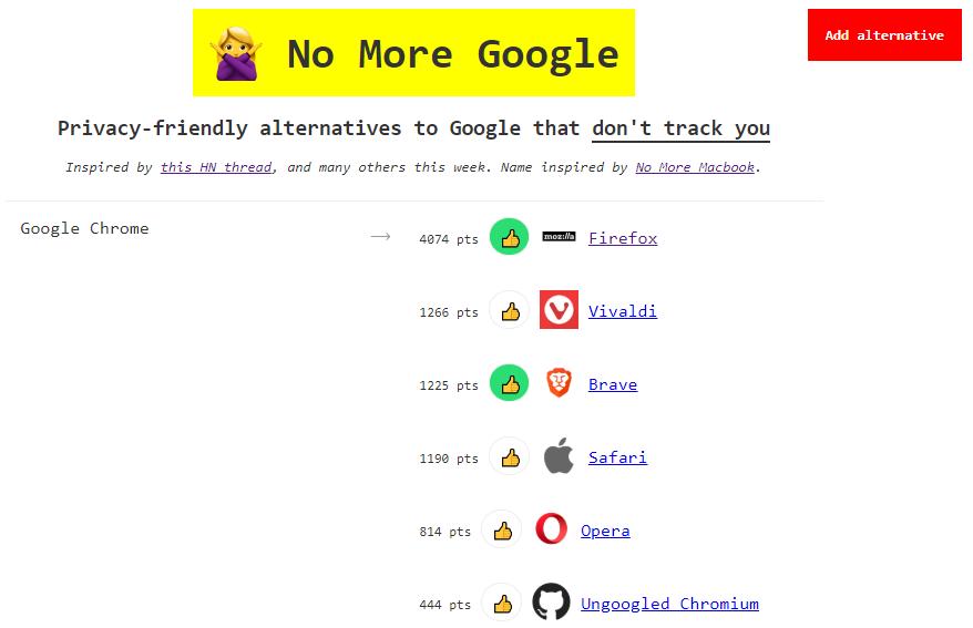 alternatieven zoeken voor Google tools