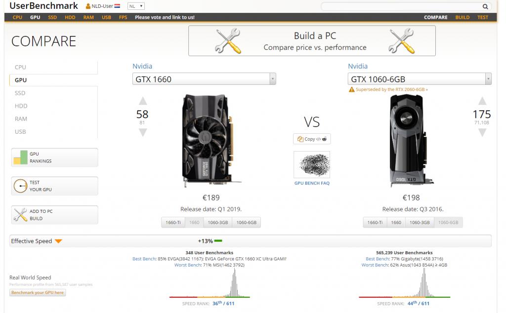 pc-onderdelen benchmark vergelijken