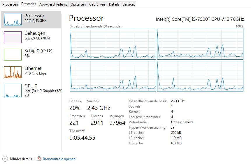 pc bouwen zelfbouw onderdelen kiezen CPU processor cores belasting