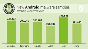 _DATA-Infographic-New_Android_Malware-monthly