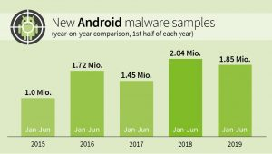 G_DATA-Infographic-New_Android_Malware-years