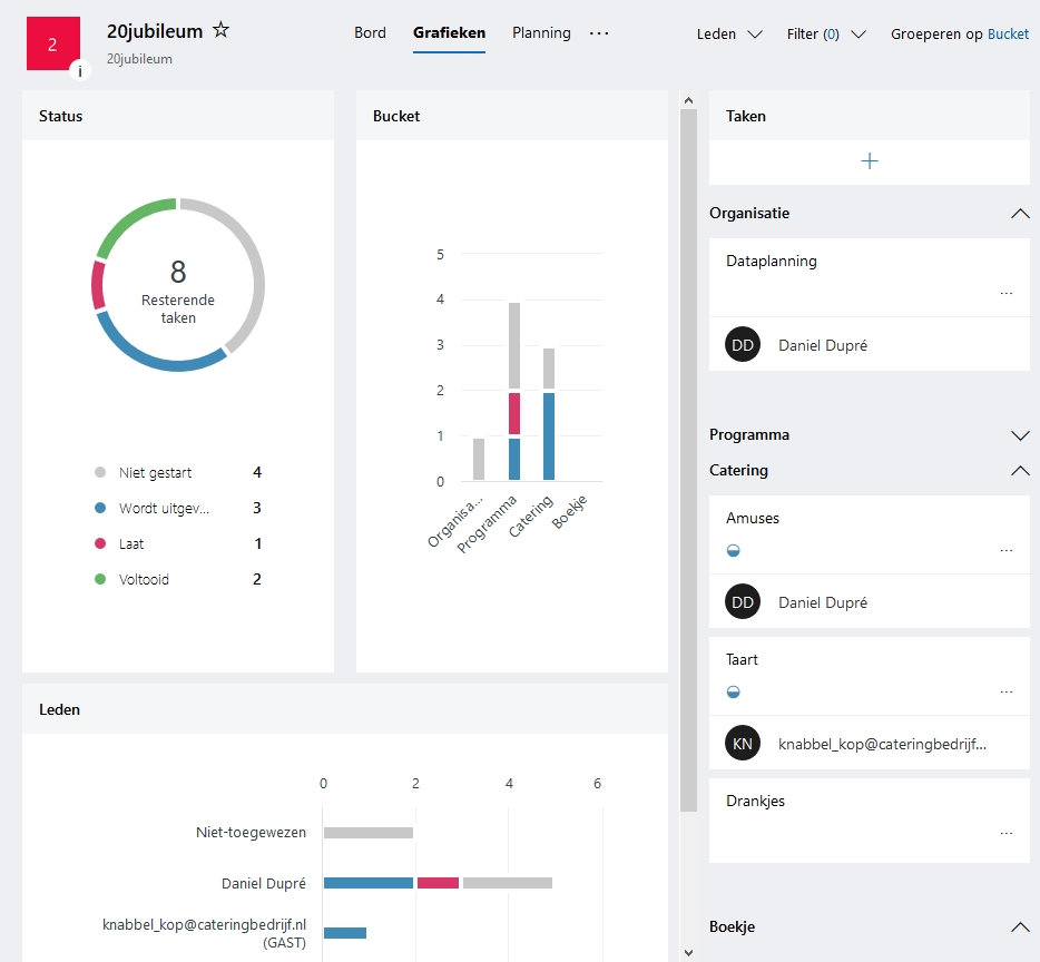 Outlook Microsoft Planner grafiek schema project team teamverband