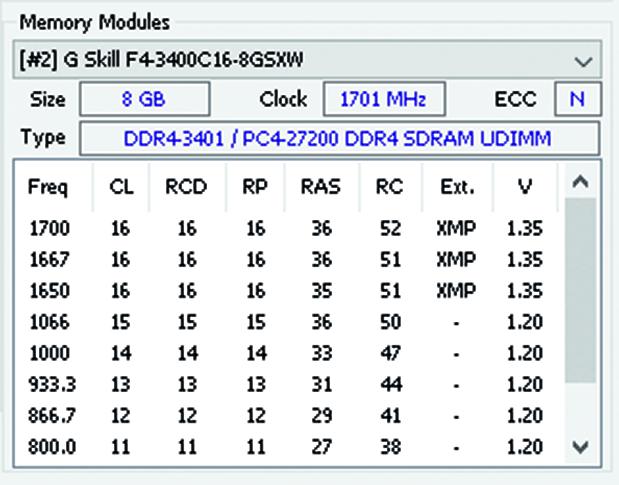 DDR4 geheugen timing SPD diagnose uitlezen