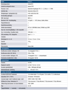 Nokia 8.1 complete smartphone test review Android One testresultaten klein