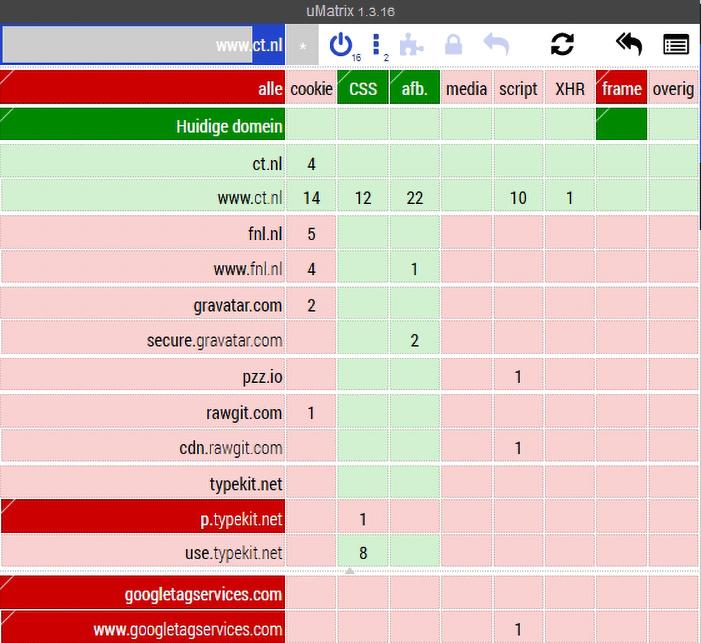 Firefox veilig maken uMatrix overzicht betekenis blokkeren laden