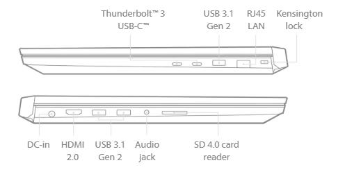 StudioBook Pro aansluitingen