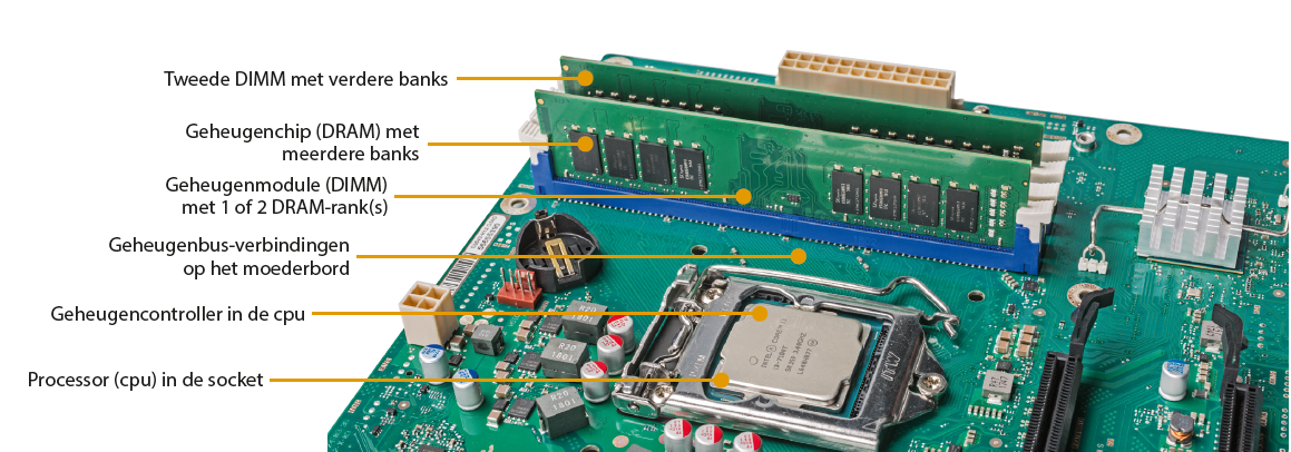 JackHammer Spectre RAM aanval malware geheugen werkgeheugen processor DIMM diagram