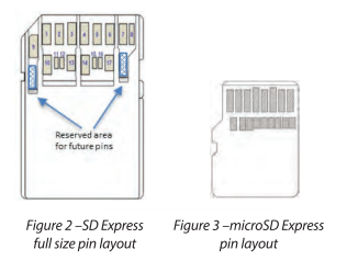 SD Express schema