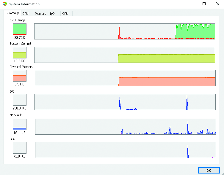 Windows systeem controleren Process Explorer Sysinternals systeeminformatie