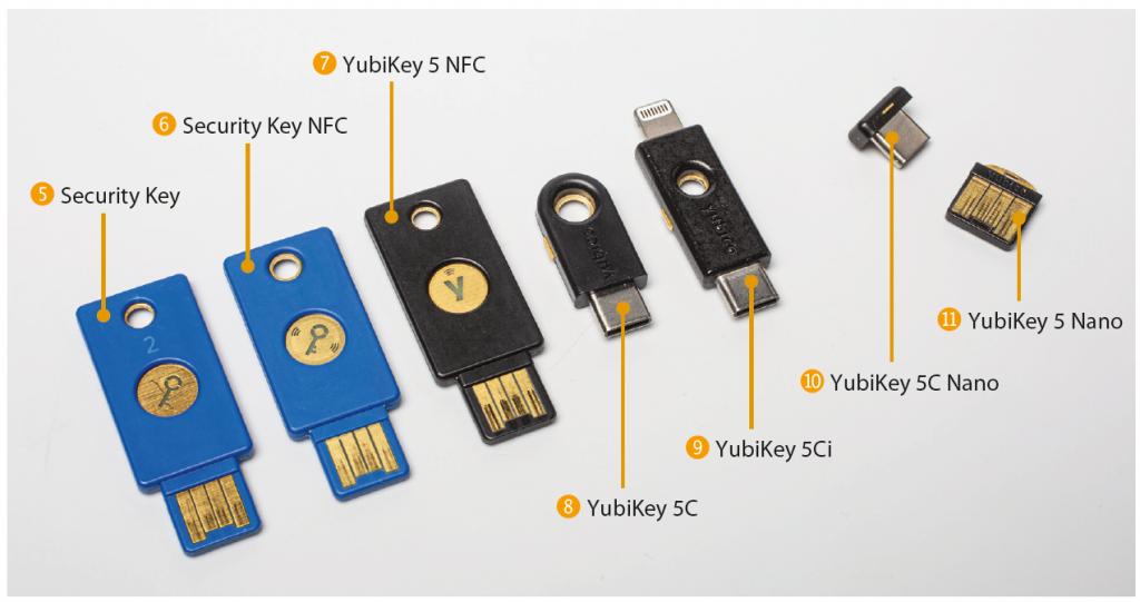 FIDO2 security key beveiligingssleutel Yubico Yubikey test review