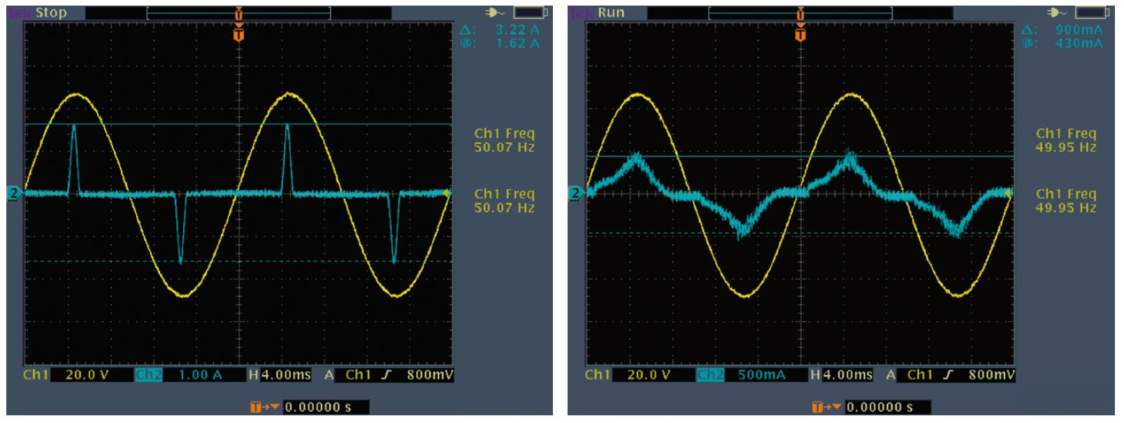 verbruiksmeter stroom besparen stroommeter meting curve sinus naald PFC