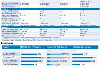 download benchmarks prestaties technische gegevens beoordeling mini-pc.pdf