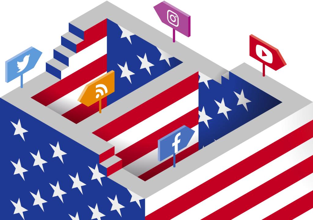 Amerikaanse verkiezingen social media invloed Facebook Twitter Google