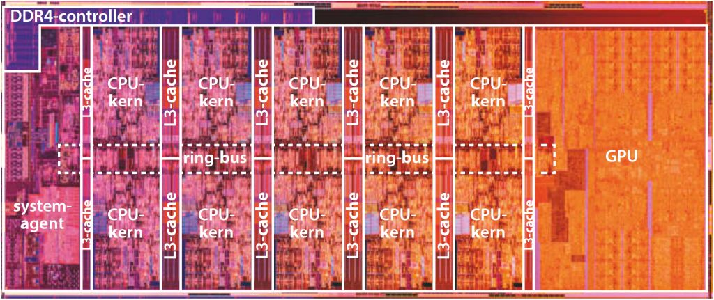 Intel Core i-10000