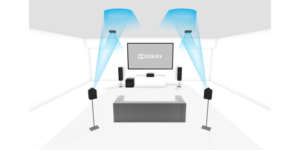 Dolby Atmos Enabled Home Theater System