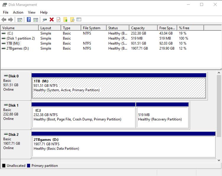 Windows 10 partitie activeren met Schijfbeheer lukt niet - ct