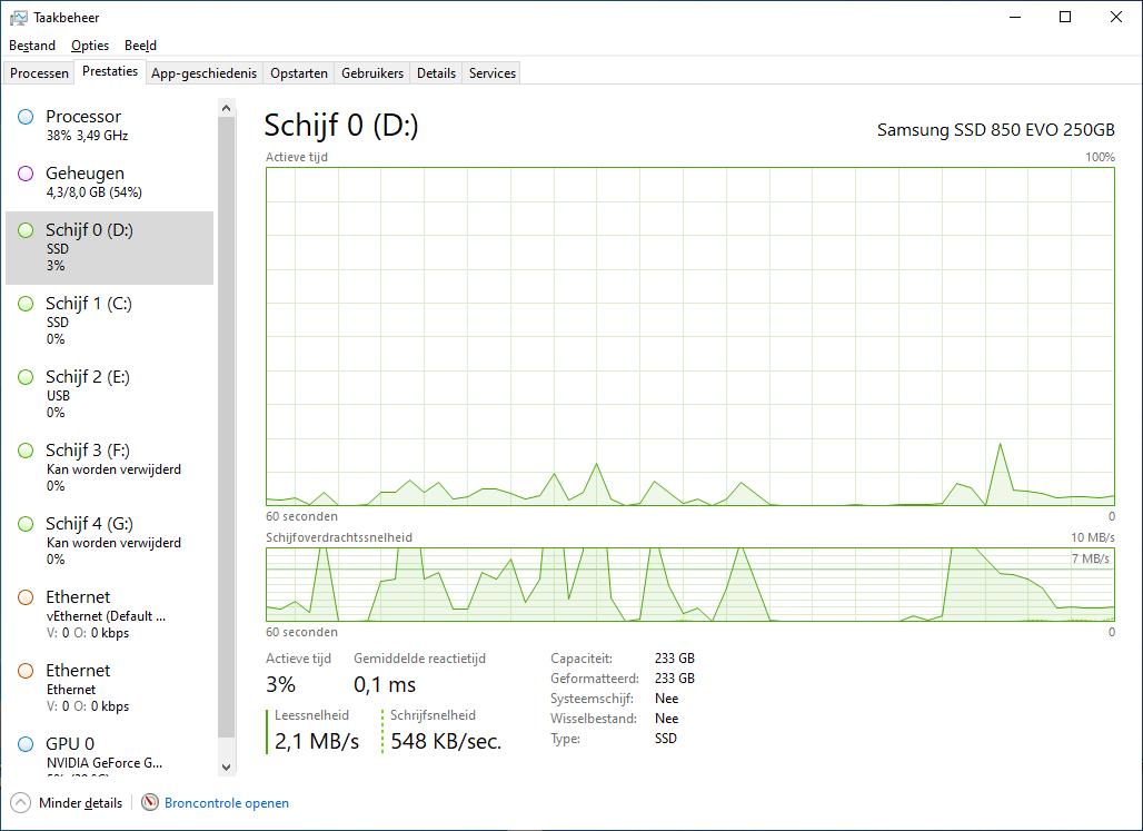 Windows 10 controleren Taakbeheer