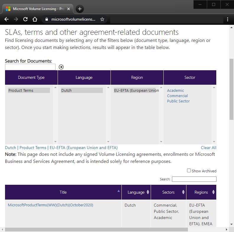 Windows licentie voorwaarden