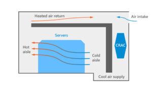Lucht koeloplossing