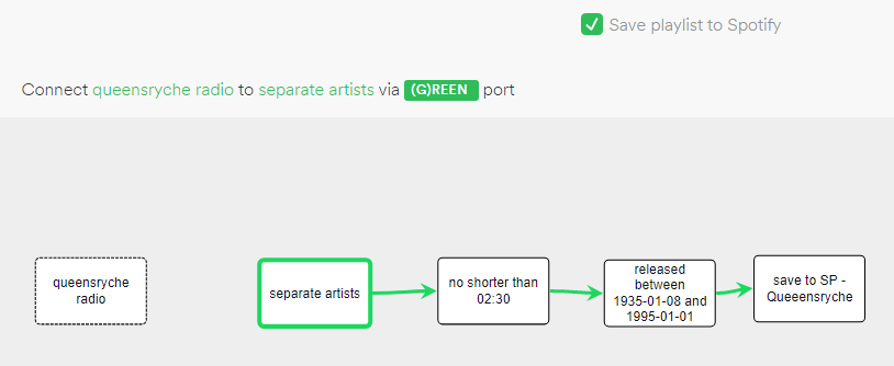 Spotify Smarter Playlists connection