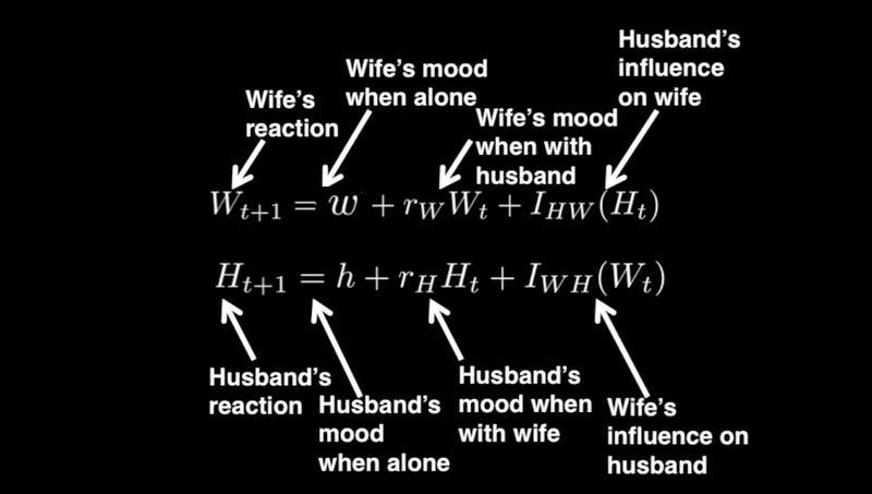 oneline daten liefdesformule wiskundige formule matchingsformules