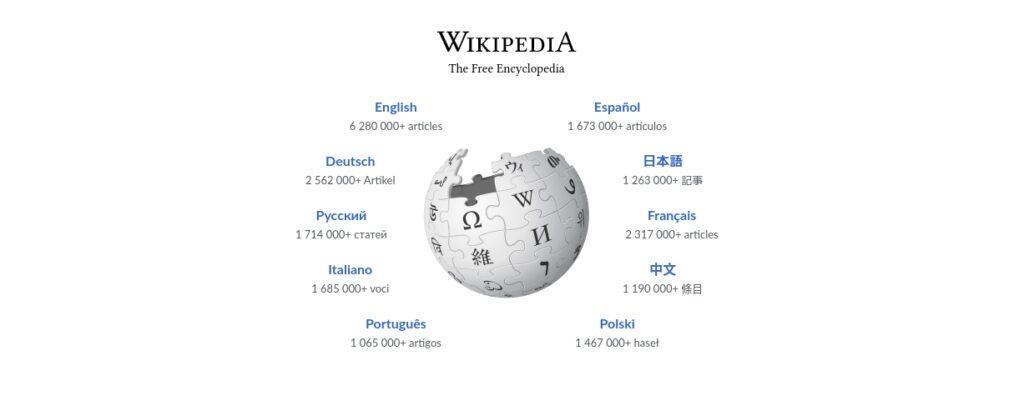 Wikipedia 20 jaar