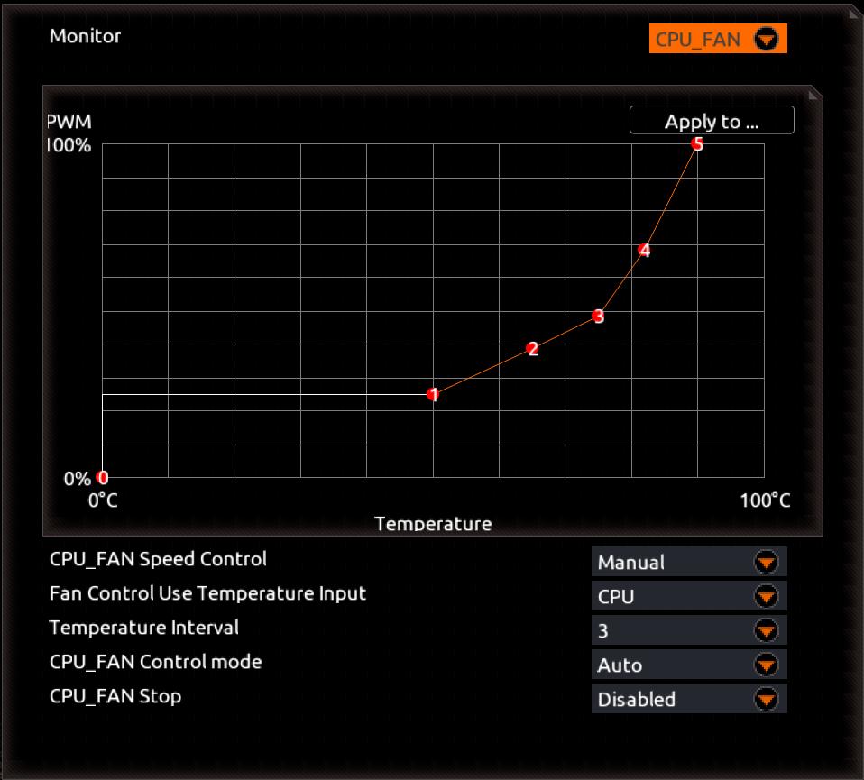 BIOS-set-up computerkoeling stiller snelheid