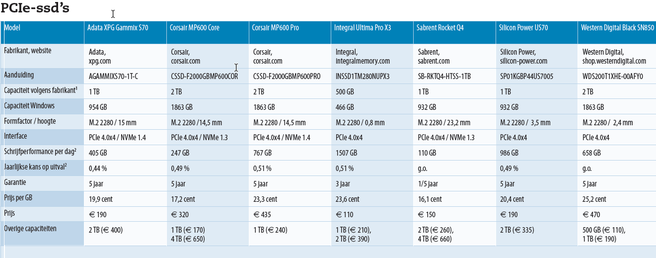 PCIe ssd specs