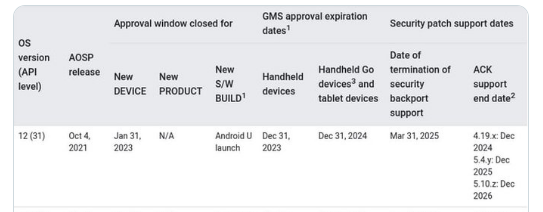 android 12 release pixel