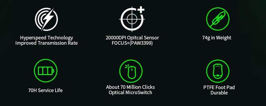 muis met 20000 DPI sensor zinvol